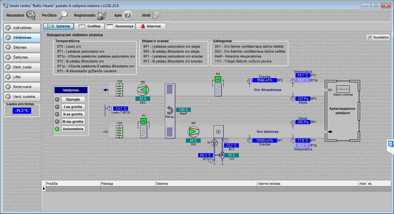 Programavimas Elteros Projektai